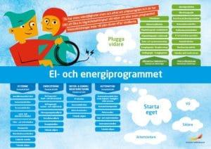 Utbildning till elektriker